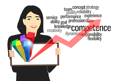 SME Business Owners success