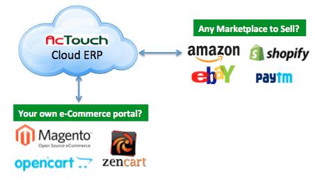 e-Commerece Interface